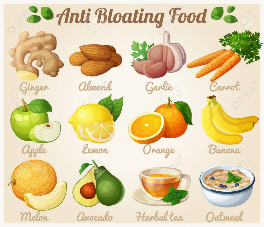 Anti Bloating Foods