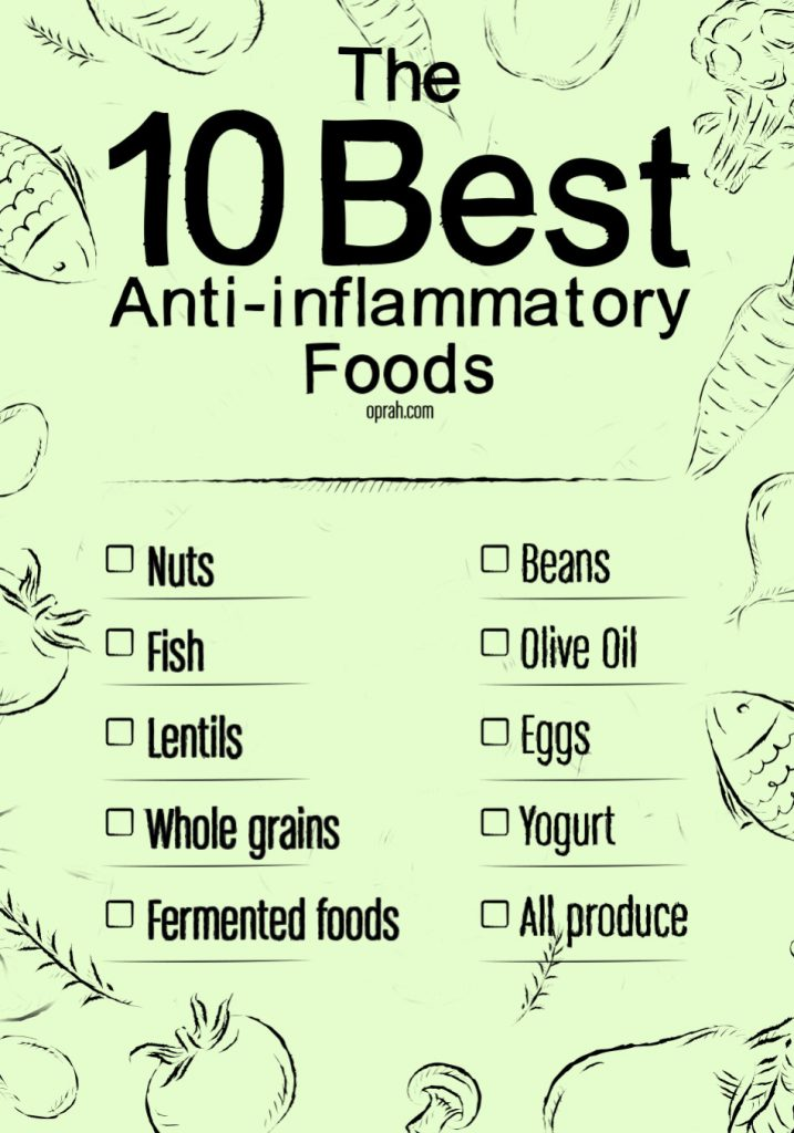 Anti-Inflammatory Food Lists