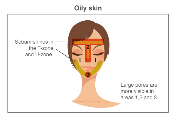 Beauty Tips for Oily Face