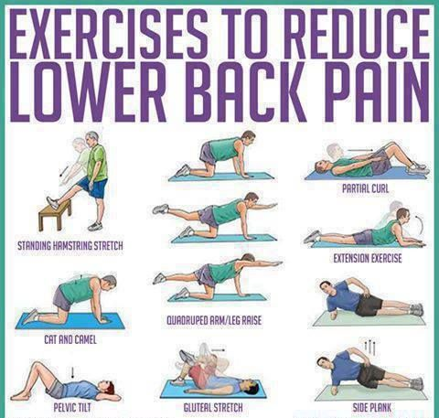 Lower Back Pain Relief Exercises