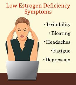 Negative Effects of High Estrogen Level