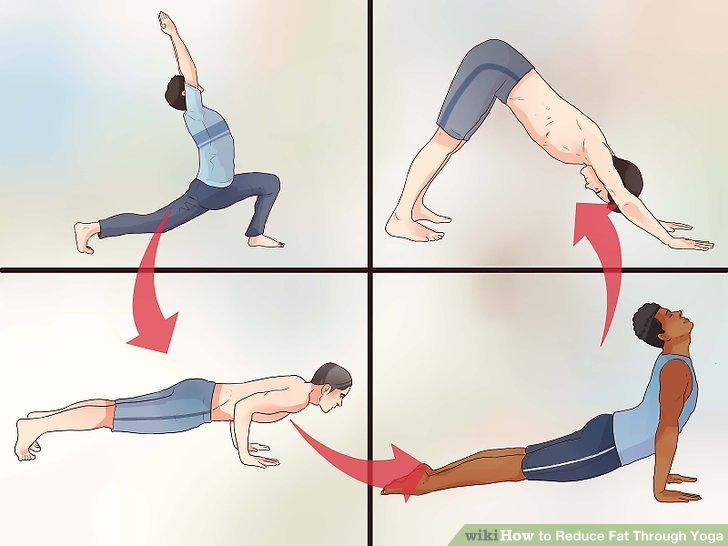 Method to Reduce Chest Fat by Yoga
