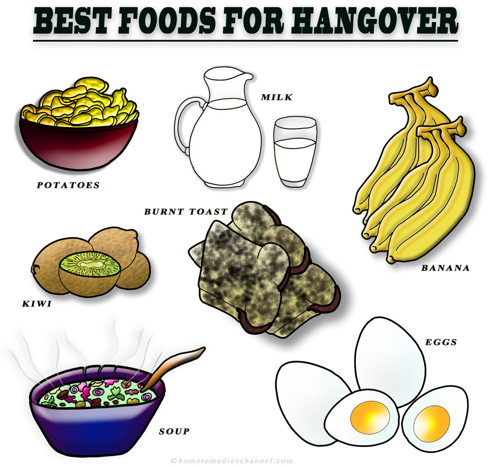 How to Reduce Alcohol Hangover